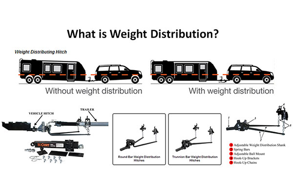 Weight Distribution System